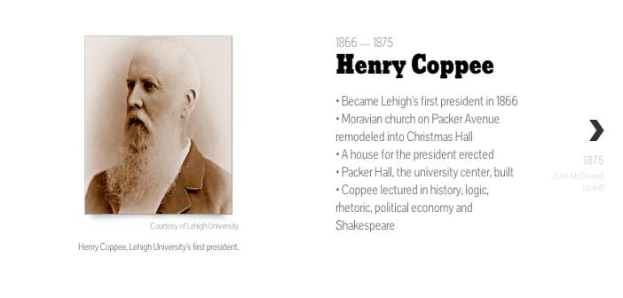 TIMELINE: The History of Lehigh University's Presidents