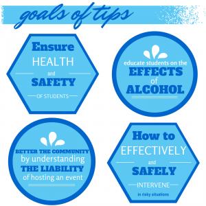 Goals of TIPS Training