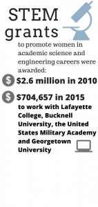 STEM grants-1