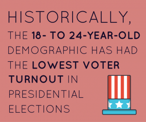 lowest voter turnout