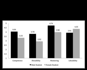 data-from-a-study-by-jo-handelsman-web